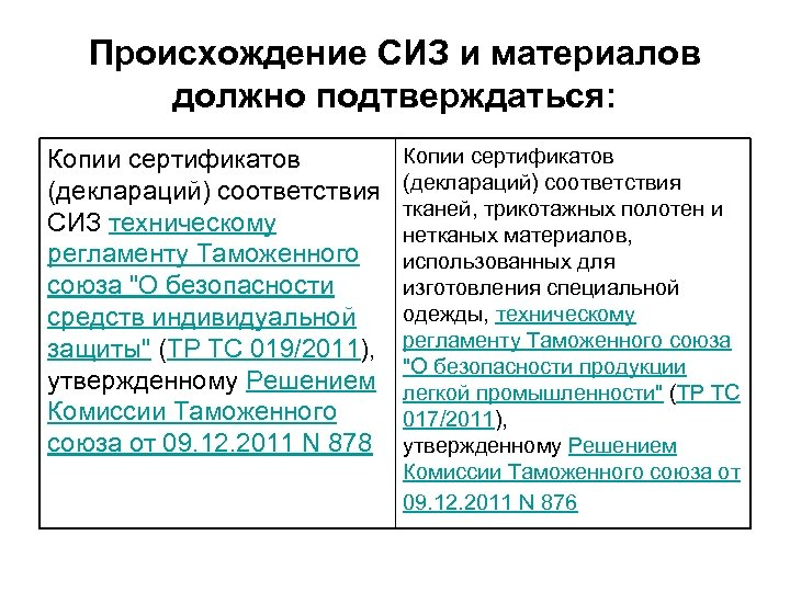 Происхождение СИЗ и материалов должно подтверждаться: Копии сертификатов (деклараций) соответствия СИЗ техническому регламенту Таможенного