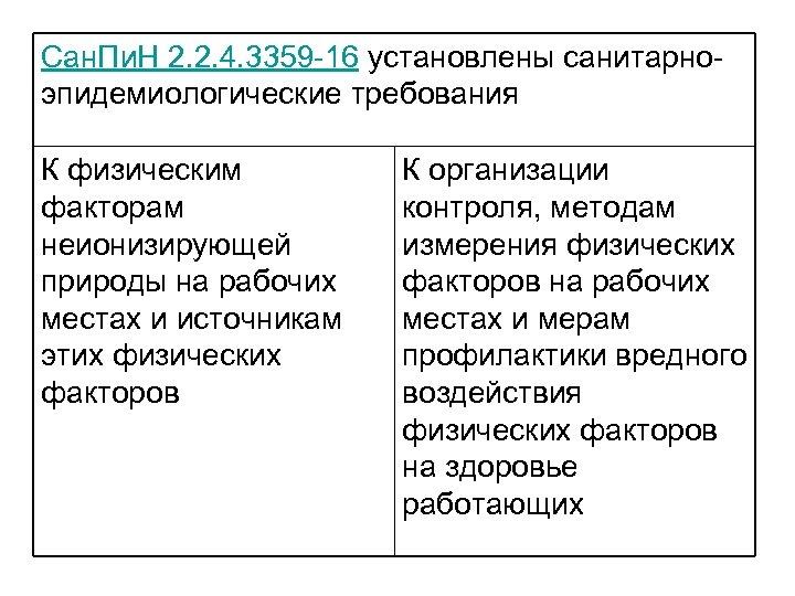 Сан. Пи. Н 2. 2. 4. 3359 -16 установлены санитарноэпидемиологические требования К физическим факторам