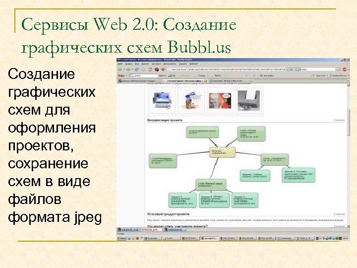 Сервисы Web 2. 0: Создание графических схем Bubbl. us Создание графических схем для оформления