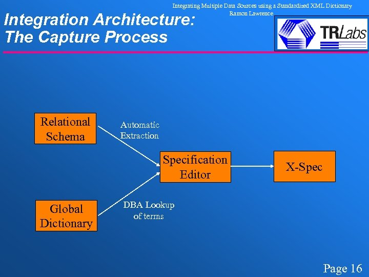 Integrating Multiple Data Sources using a Standardized XML Dictionary Ramon Lawrence Integration Architecture: The