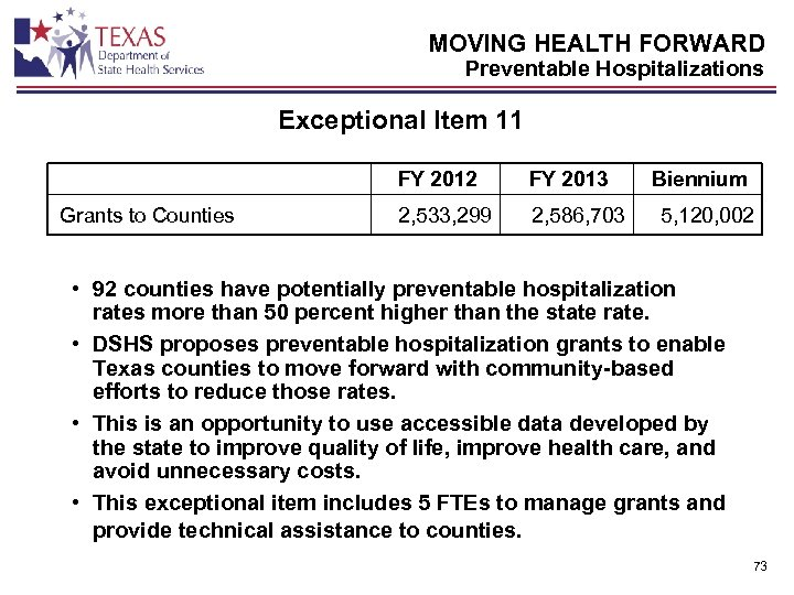 MOVING HEALTH FORWARD Preventable Hospitalizations Exceptional Item 11 FY 2012 Grants to Counties FY