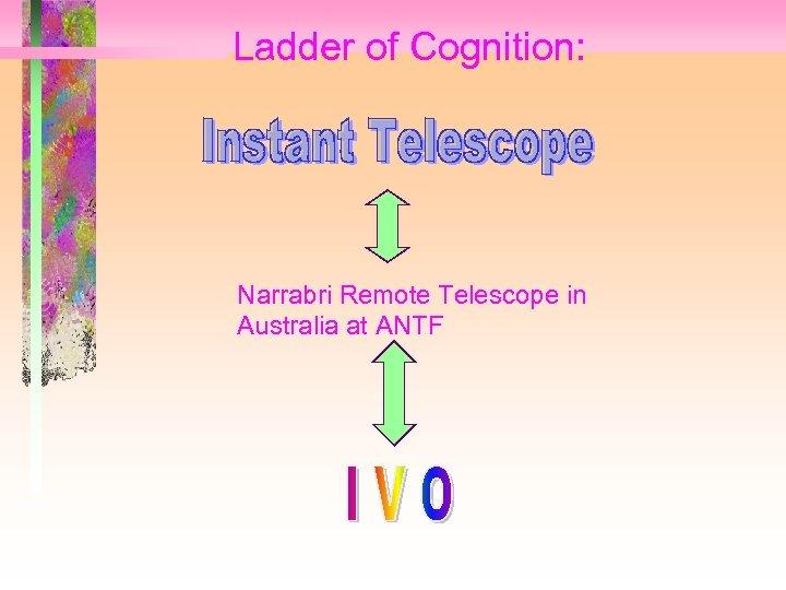 Ladder of Cognition: Narrabri Remote Telescope in Australia at ANTF