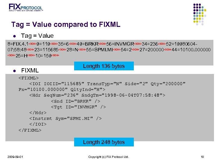 Tag = Value compared to FIXML l Tag = Value 8=FIX. 4. 1<SOH>9=119<SOH>35=6<SOH>49=BRKR<SOH>56=INVMGR<SOH>34=236<SOH>52=1998060407: 58: