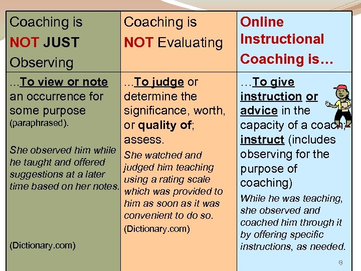 Coaching is NOT JUST Observing Coaching is NOT Evaluating Online Instructional Coaching is… …To
