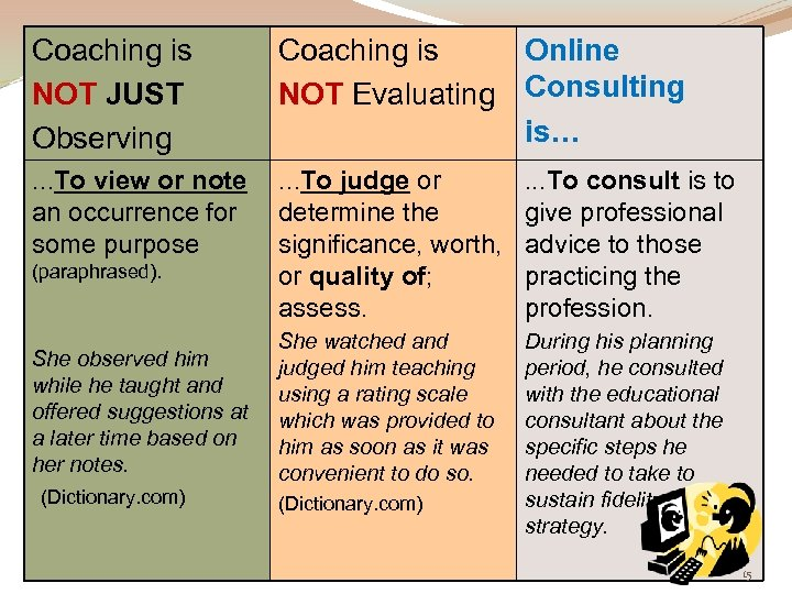 Coaching is NOT JUST Observing Coaching is Online NOT Evaluating Consulting is… …To judge