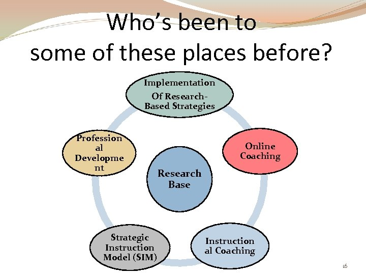 Who's been to some of these places before? Implementation Of Research. Based Strategies Profession