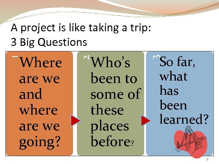 A project is like taking a trip: 3 Big Questions So far, what has