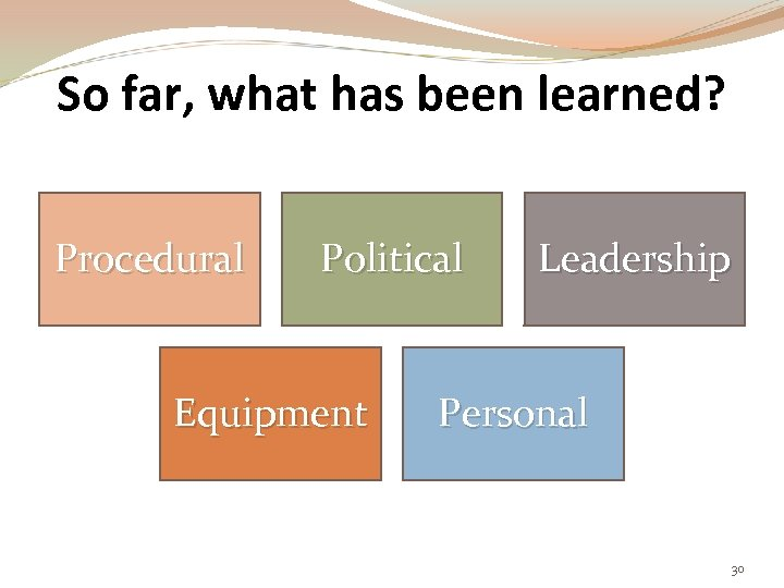 So far, what has been learned? Procedural Political Equipment Leadership Personal 30