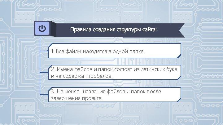 Правила создания структуры сайта: 1. Все файлы находятся в одной папке. 2. Имена файлов