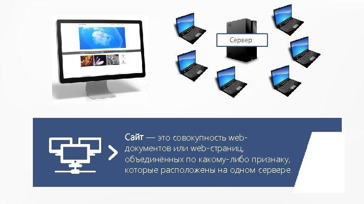 Сервер Сайт — это совокупность webдокументов или web-страниц, объединённых по какому-либо признаку, которые расположены