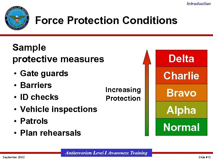 Introduction Force Protection Conditions Sample protective measures • • • Gate guards Barriers Increasing