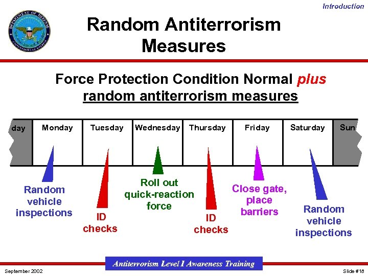 Introduction Random Antiterrorism Measures Force Protection Condition Normal plus random antiterrorism measures day Monday