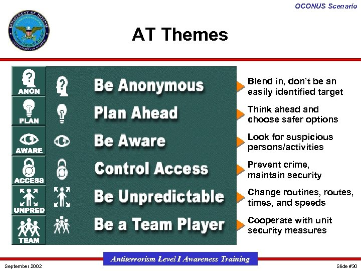 OCONUS Scenario AT Themes Blend in, don't be an easily identified target Think ahead