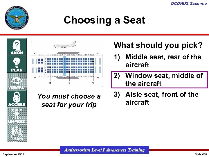 OCONUS Scenario Choosing a Seat What should you pick? 1) Middle seat, rear of
