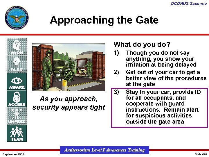 OCONUS Scenario Approaching the Gate What do you do? 1) 2) As you approach,