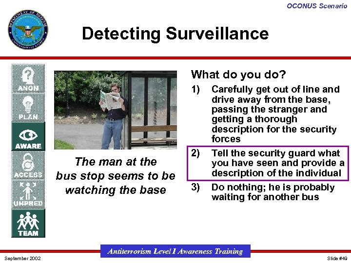 OCONUS Scenario Detecting Surveillance What do you do? 1) The man at the bus