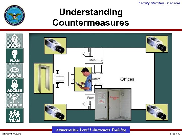Family Member Scenario Understanding Countermeasures September 2002 Antiterrorism Level I Awareness Training Slide #50