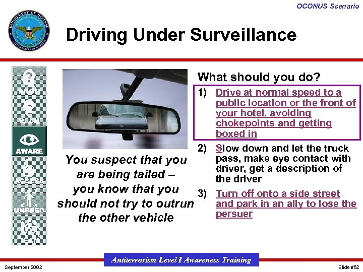 OCONUS Scenario Driving Under Surveillance What should you do? 1) Drive at normal speed