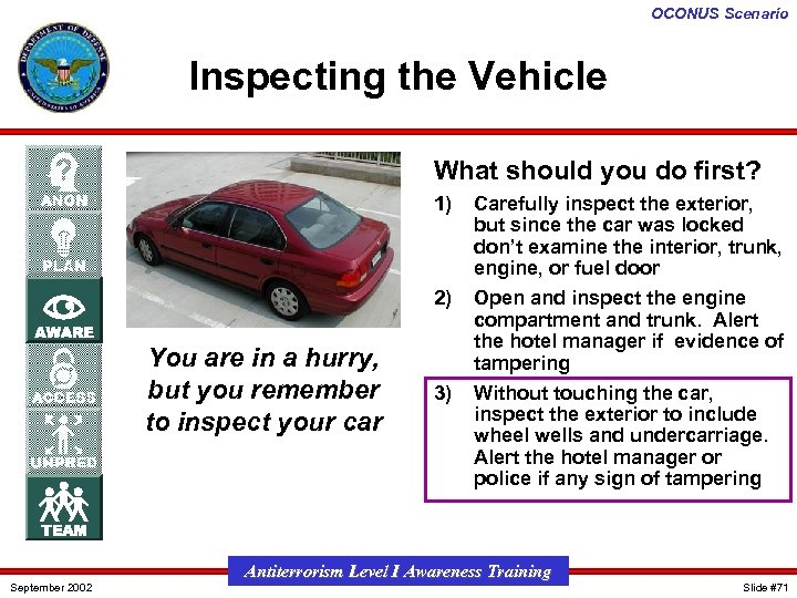 OCONUS Scenario Inspecting the Vehicle What should you do first? 1) 2) You are