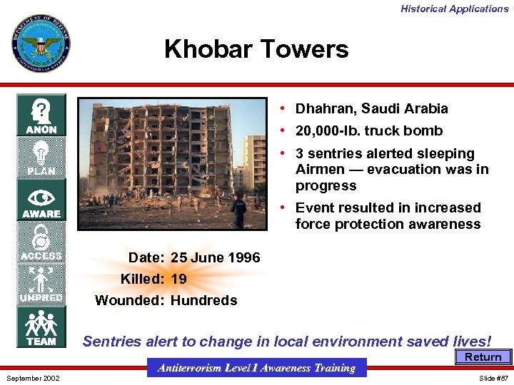 Historical Applications Khobar Towers • Dhahran, Saudi Arabia • 20, 000 -lb. truck bomb