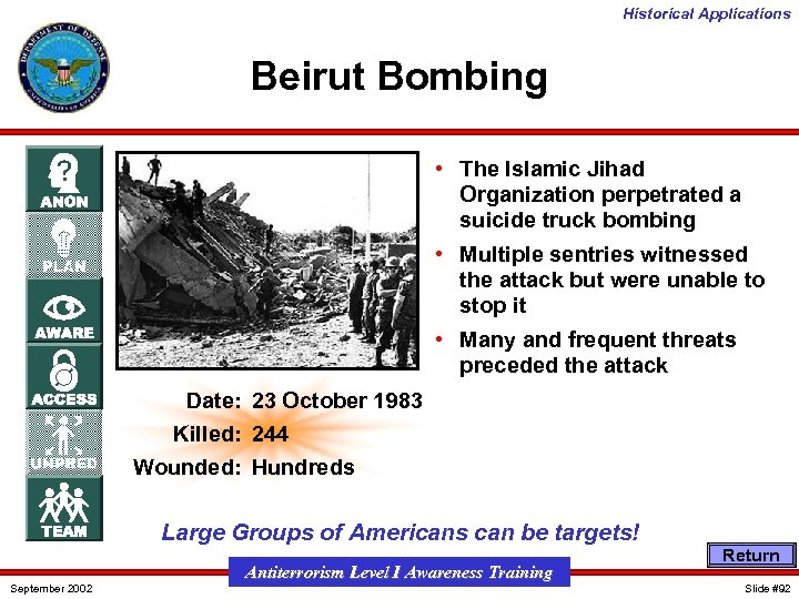 Historical Applications Beirut Bombing • The Islamic Jihad Organization perpetrated a suicide truck bombing