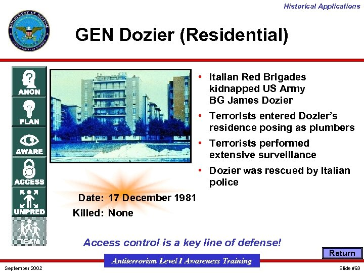 Historical Applications GEN Dozier (Residential) • Italian Red Brigades kidnapped US Army BG James
