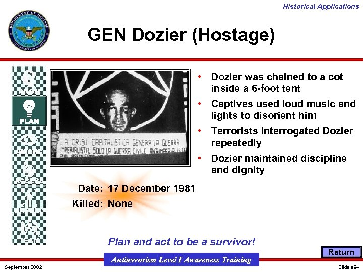 Historical Applications GEN Dozier (Hostage) • Dozier was chained to a cot inside a