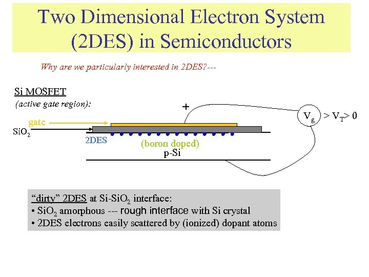 Two Dimensional Electron System (2 DES) in Semiconductors Why are we particularly interested in
