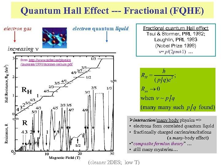 Quantum Hall Effect --- Fractional (FQHE) electron gas Fractional quantum Hall effect Tsui &