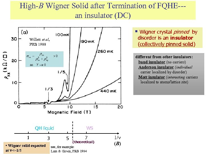 High-B Wigner Solid after Termination of FQHE--an insulator (DC) § Wigner crystal pinned by