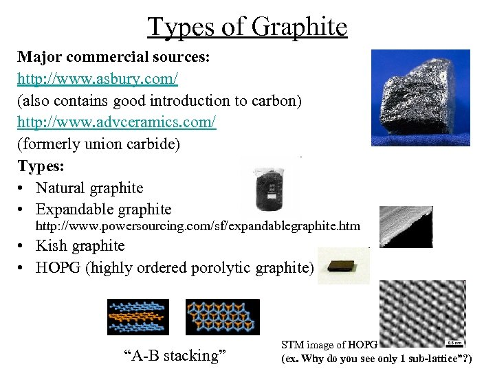 Types of Graphite Major commercial sources: http: //www. asbury. com/ (also contains good introduction