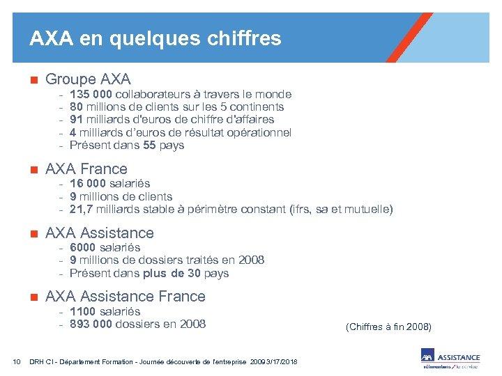 AXA en quelques chiffres n Groupe AXA - n 135 000 collaborateurs à travers