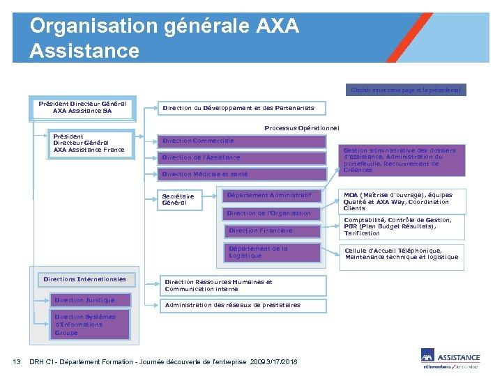 Organisation générale AXA Assistance Choisir entre cette page et la précédente) Président Directeur Général