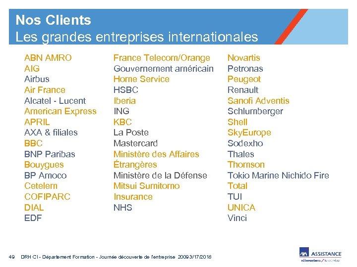 Nos Clients Les grandes entreprises internationales ABN AMRO AIG Airbus Air France Alcatel -
