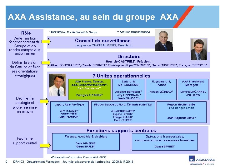 AXA Assistance, au sein du groupe AXA Rôle Veiller au bon fonctionnement du Groupe