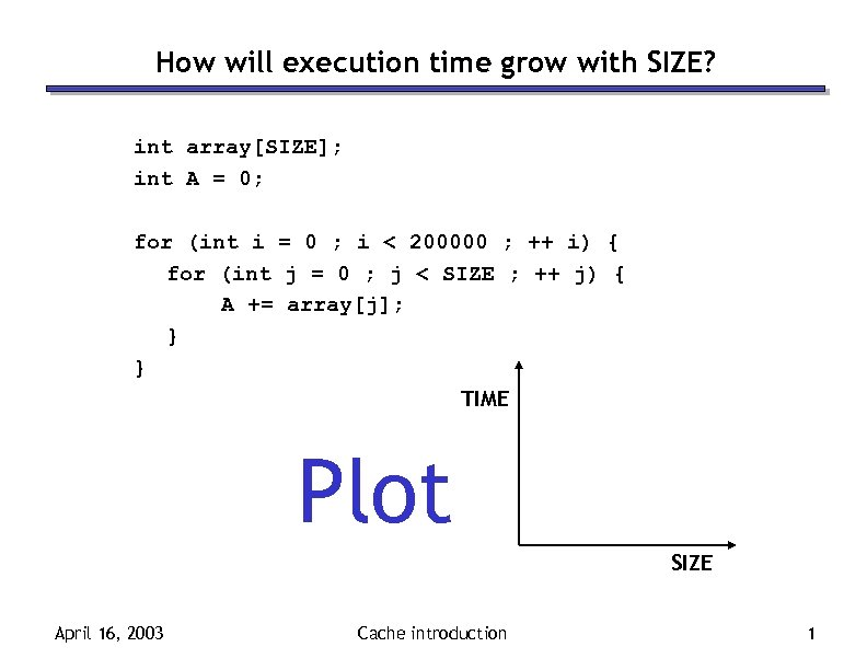How will execution time grow with SIZE? int array[SIZE]; int A = 0; for