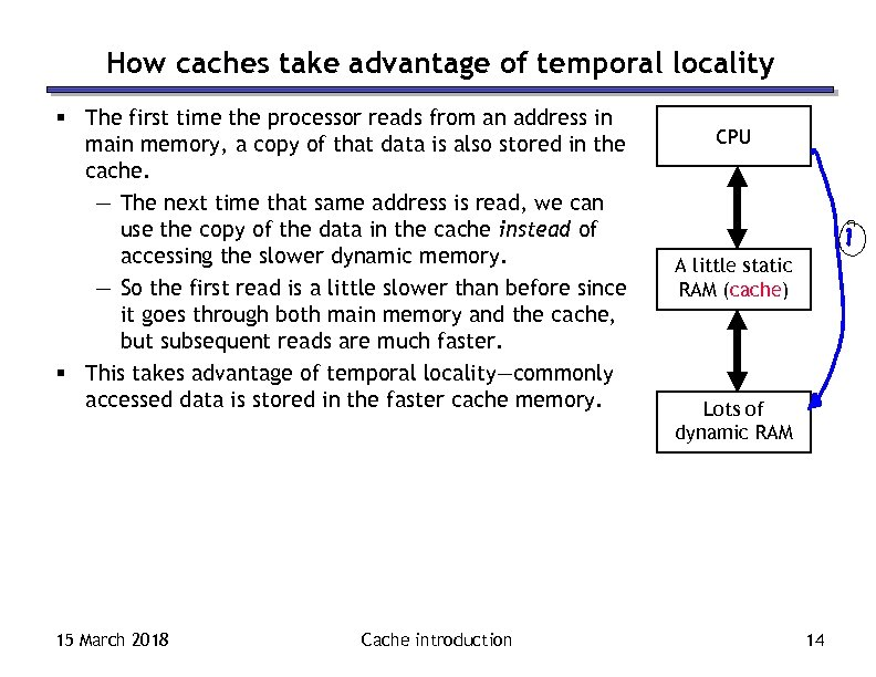 How caches take advantage of temporal locality § The first time the processor reads
