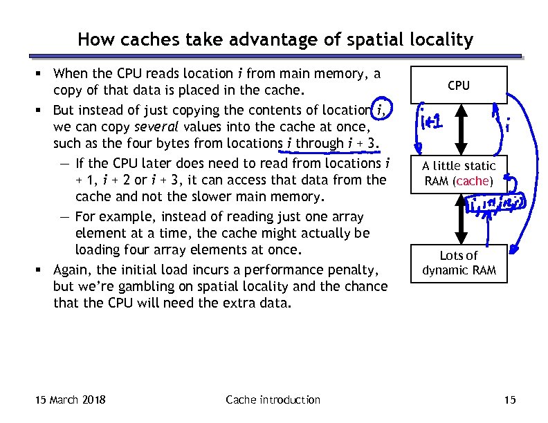 How caches take advantage of spatial locality § When the CPU reads location i
