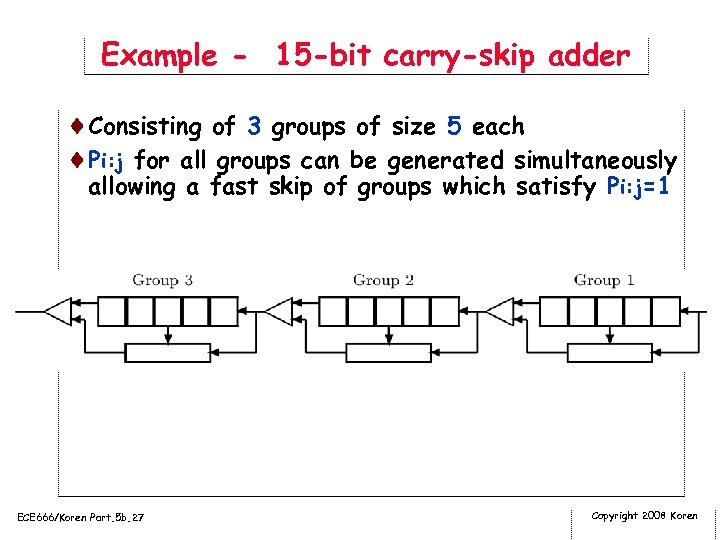 Example - 15 -bit carry-skip adder ¨Consisting of 3 groups of size 5 each