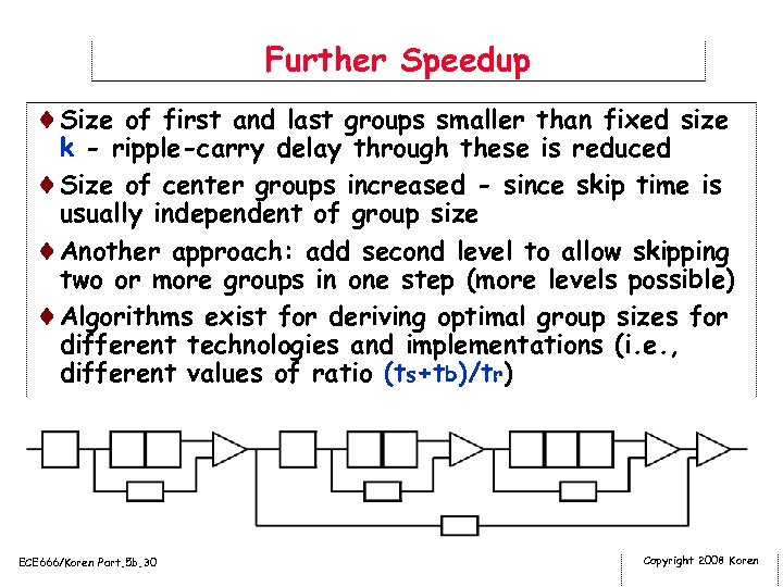 Further Speedup ¨Size of first and last groups smaller than fixed size k -