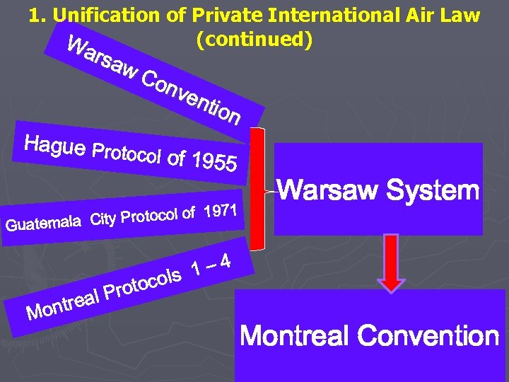 1. Unification of Private International Air Law (continued) W ars aw Co nve ntio