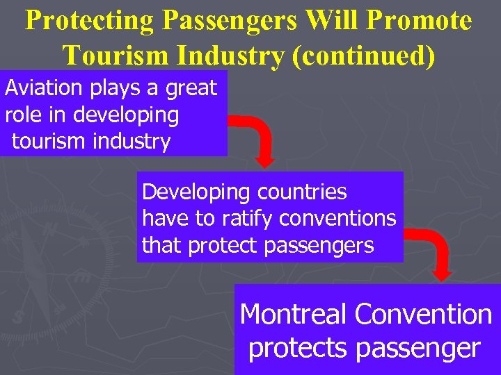 Protecting Passengers Will Promote Tourism Industry (continued) Aviation plays a great role in developing