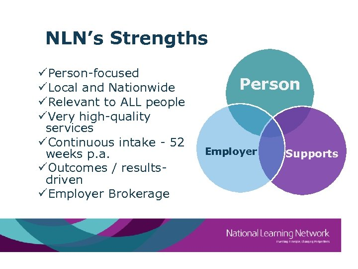NLN's Strengths üPerson-focused üLocal and Nationwide üRelevant to ALL people üVery high-quality services üContinuous