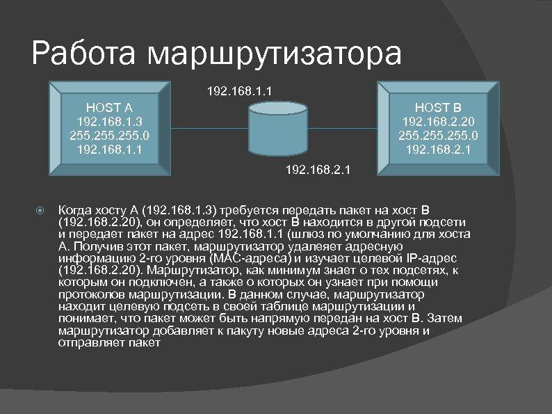 Работа маршрутизатора 192. 168. 1. 1 HOST A 192. 168. 1. 3 255. 0