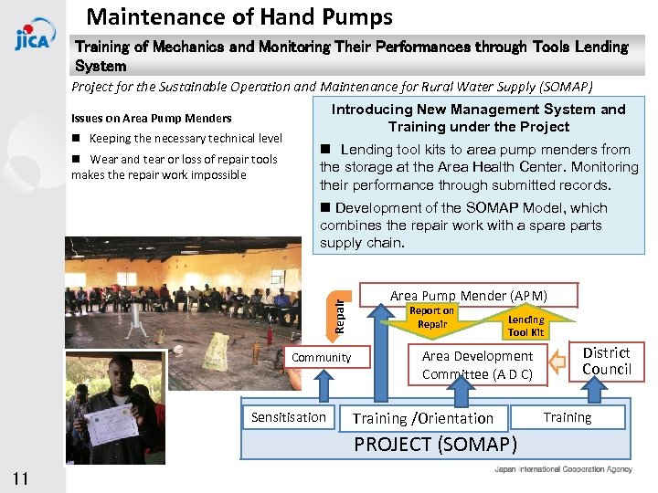 Maintenance of Hand Pumps Training of Mechanics and Monitoring Their Performances through Tools Lending
