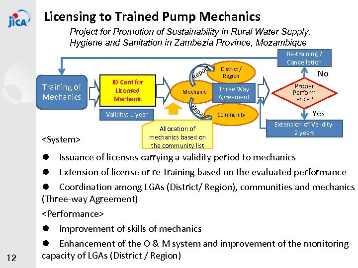 Licensing to Trained Pump Mechanics Project for Promotion of Sustainability in Rural Water Supply,