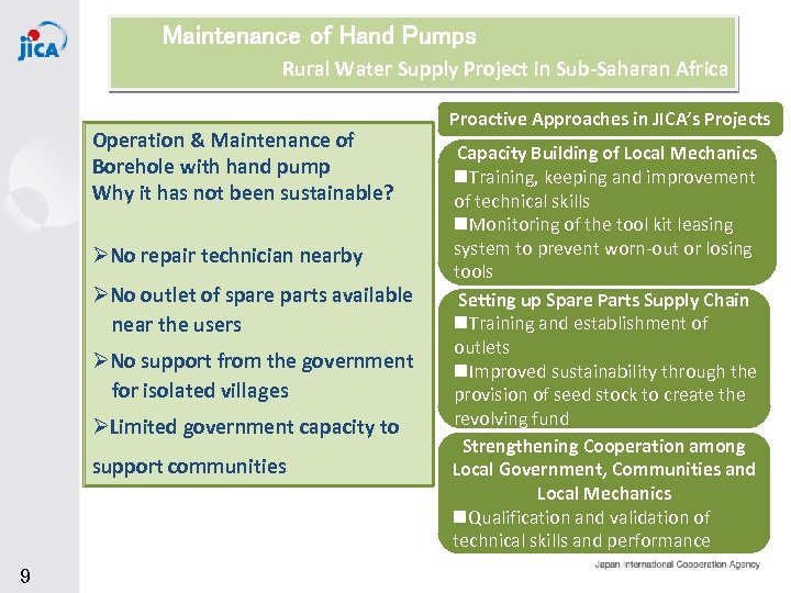 Maintenance of Hand Pumps Rural Water Supply Project in Sub-Saharan Africa Operation & Maintenance
