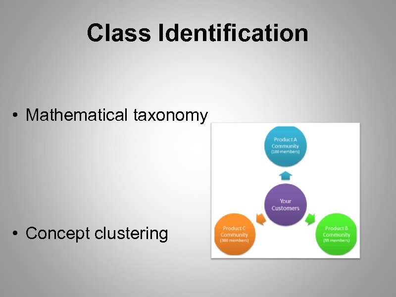 Class Identification • Mathematical taxonomy • Concept clustering