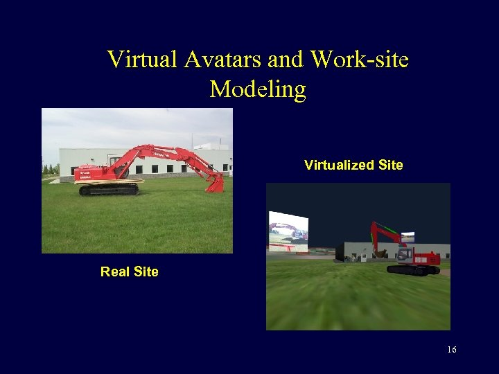 Virtual Avatars and Work-site Modeling Virtualized Site Real Site 16