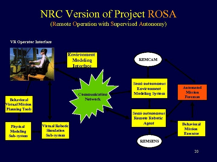 NRC Version of Project ROSA (Remote Operation with Supervised Autonomy) VR Operator Interface Environment